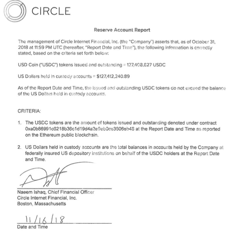 Circle's Report.png